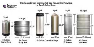 kegcapacity