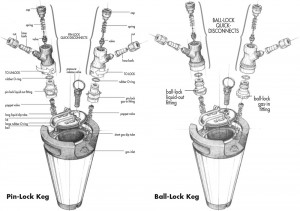 keg diagrams
